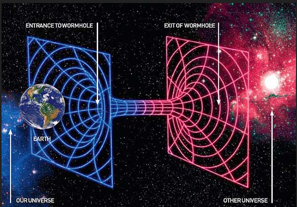 umpqua shooting wormhole roen-einstein brifdge